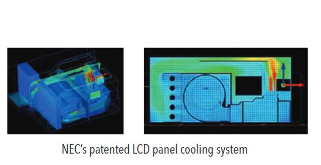 NEC's sealed LCD cooling system